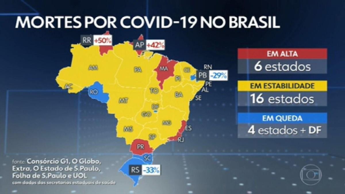 Brasil passa de 365 mil mortes por Covid