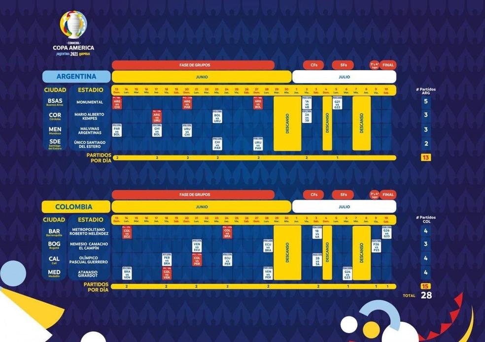 O calendário de jogos da Copa América, que será dividida em dois países — Foto: Reprodução