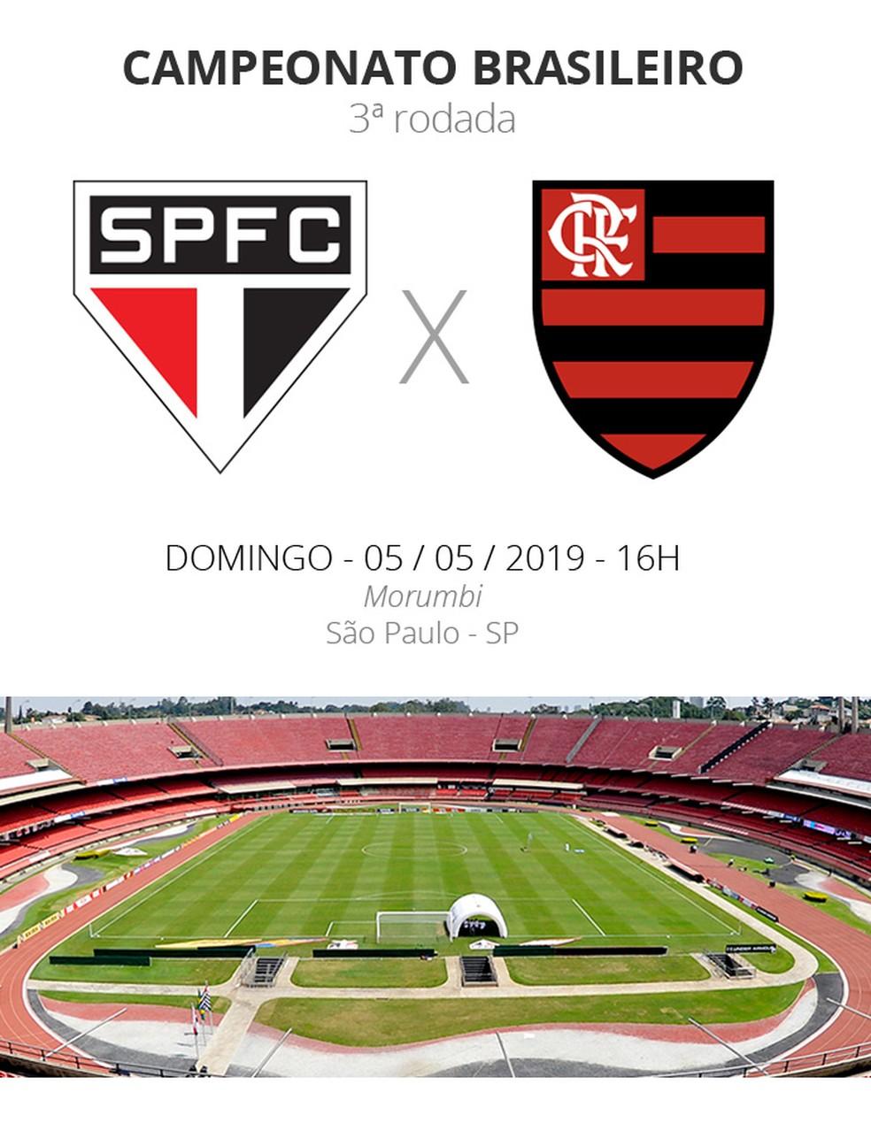 São Paulo x Flamengo: tudo o que você precisa saber sobre ...
