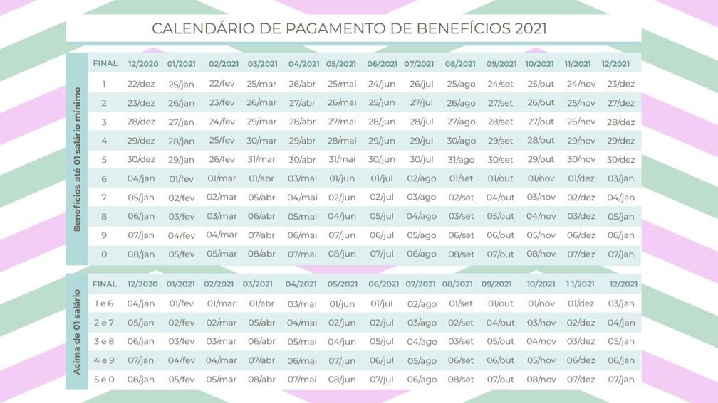 Calendário de pagamentos do INSS em 2021  — Foto: Reprodução