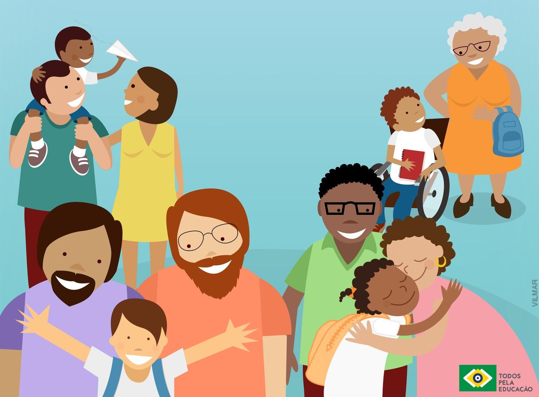Dia das mães, dia dos pais ou dia da família? | Todos Pela ...