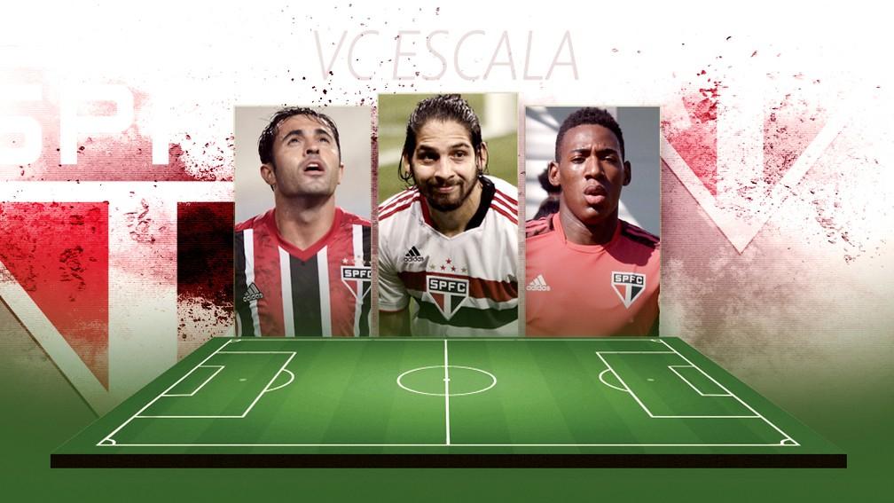 Eder, Benítez e Léo são opções do São Paulo para esta quarta-feira — Foto: ge