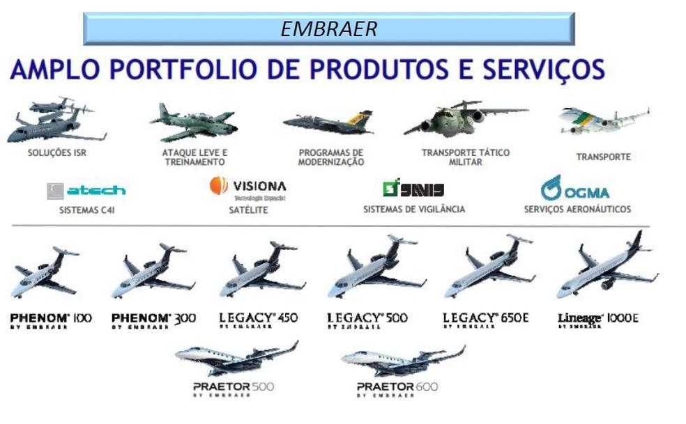 Material divulgado pela Presidência sobre o acordo Boeing-Embraer página 3 — Foto: Reprodução