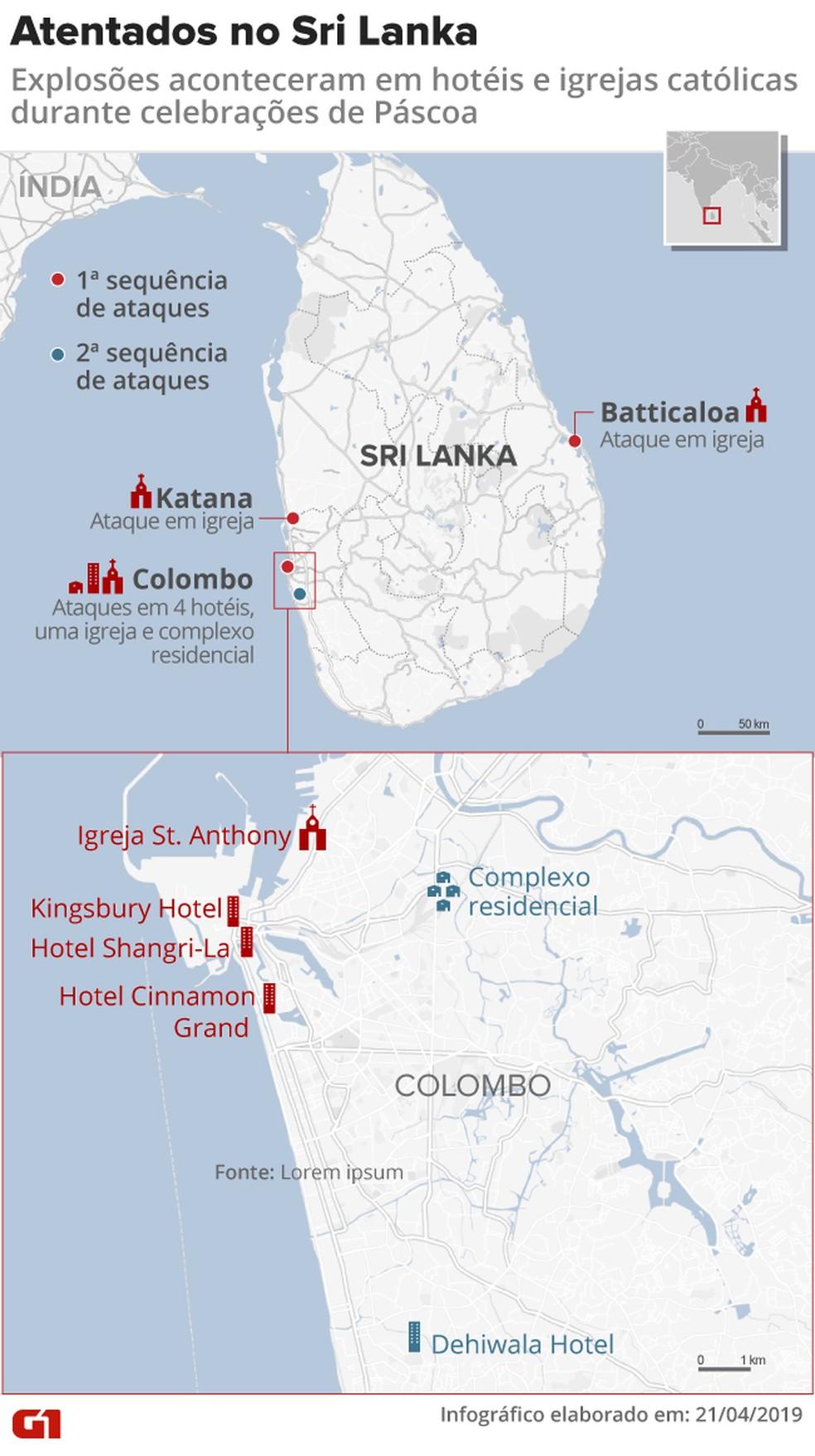 Ataques conta 4 hotéis, três igrejas e um complexo residencial no Sri Lanka. — Foto: Rodrigo Cunha/G1