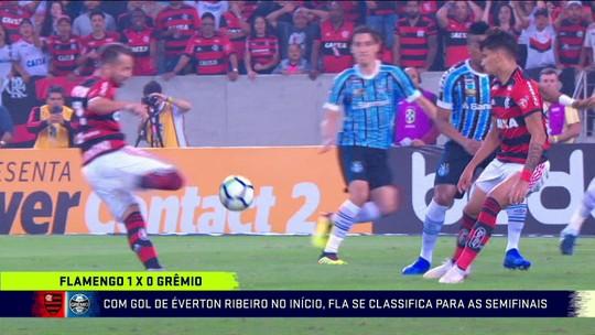 Falta de agressividade e goleiros coadjuvantes: comentaristas veem jogo morno no Maracanã