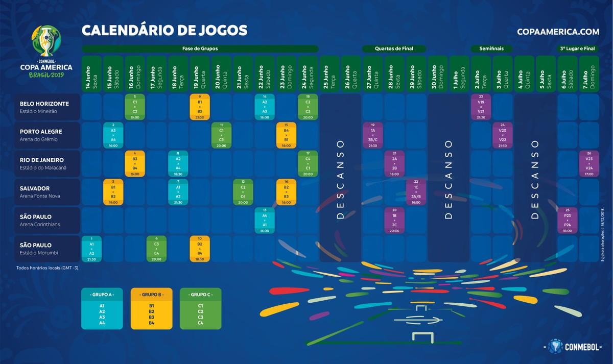 Copa América tem tabela definida, e Brasil pode jogar no ...
