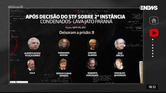 Oito condenados pela Lava-Jato deixaram a prisão após decisão do STF