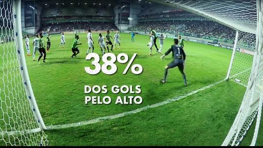 Caminho para o título: Espião mostra pontos fortes dos últimos adversários do Palmeiras
