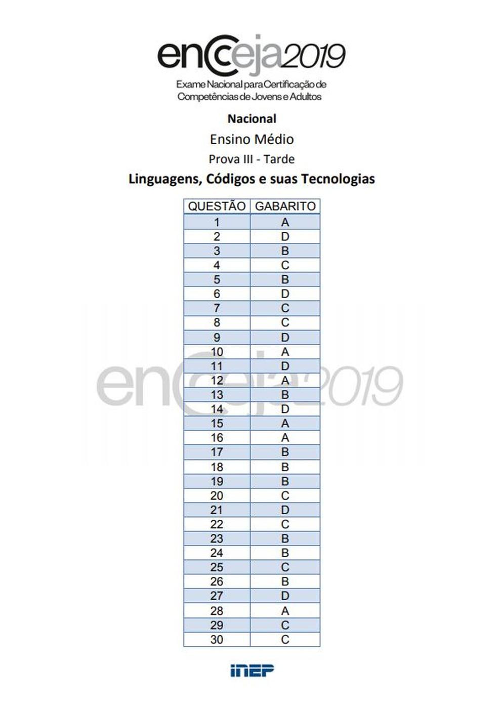 Gabarito Encceja 2019 ensino médio: prova de linguagens — Foto: Reprodução/Inep