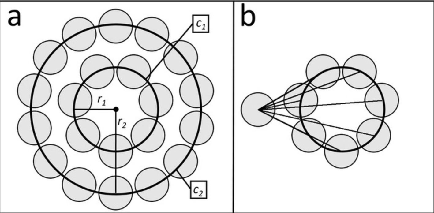 Modelos de órbitas usados pelos cientistas da NASA (Foto: Reprodução)