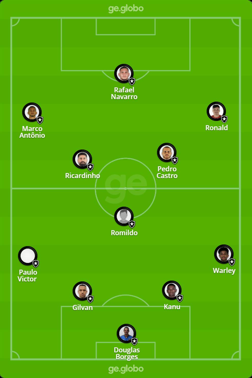 Provável Botafogo contra o Vila Nova — Foto: ge