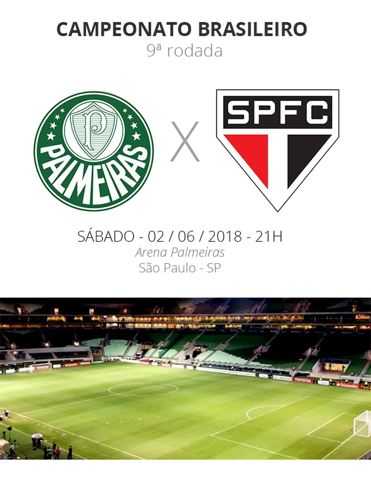 Rodada  9  tudo o que você precisa saber sobre Palmeiras x São Paulo ... 5ba797687dac9