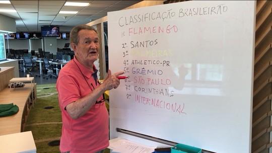 Léo Batista analisa briga por posições na reta final do Brasileirão