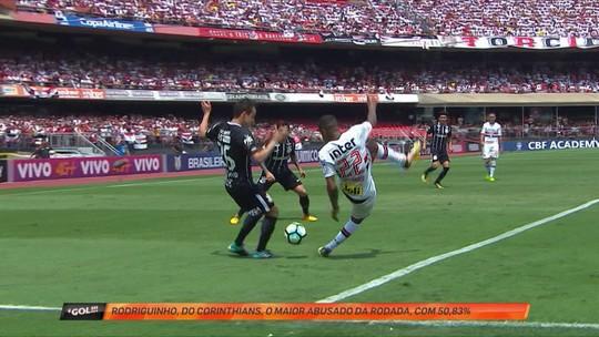 """Rodriguinho derrota Cueva em """"clássico"""" dos dribles e é o """"abusado"""" da rodada"""