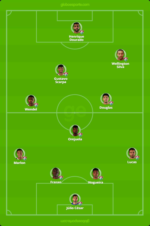 ed1c753cbb65c Tudo o que você precisa saber sobre Fluminense x Palmeiras - Nação ...