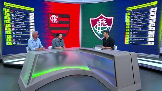 Raphael Rezende destaca superioridade do Flamengo em relação a seus rivais cariocas