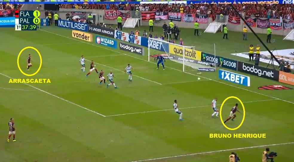 Inversão: Bruno Henrique na ponta-direita, Arrascaeta na esquerda — Foto: Reprodução