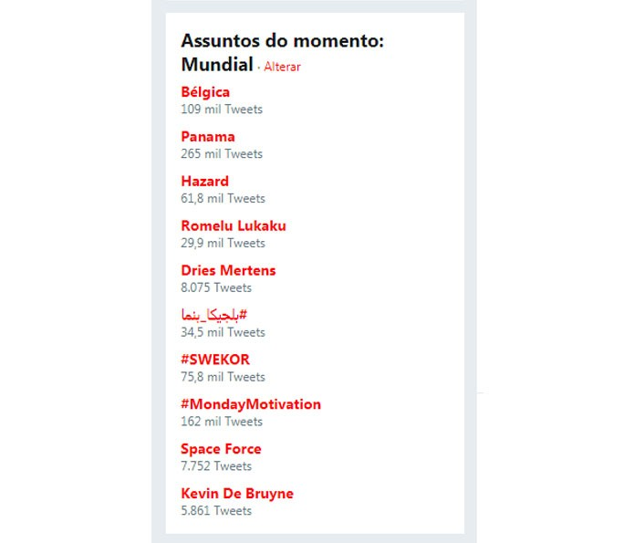 Trending Topics no Twitter (Foto: Reprodução/Twitter)