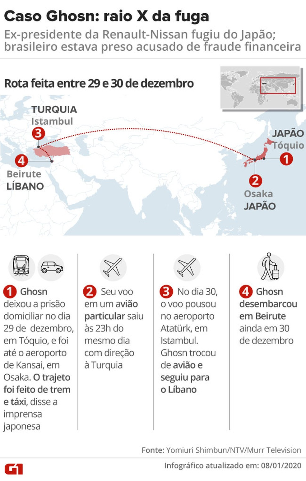 Details about Carlos Ghosn's escape from Japan - Photo: Aparecido Gonçalves / Rafael Miotto / G1