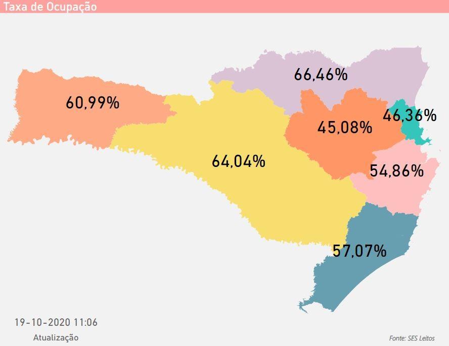 SC chega a 236,2 mil casos de coronavírus, com 2.976 mortes