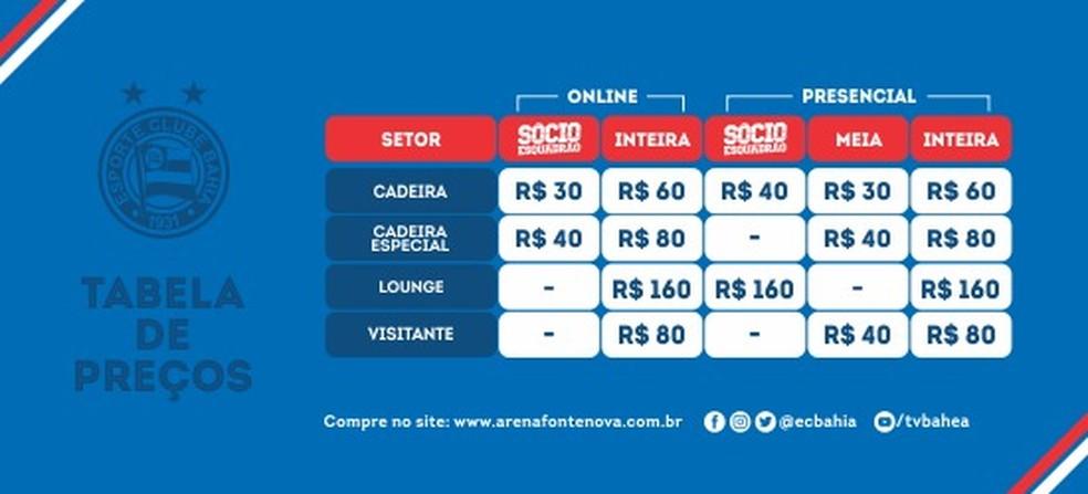 — Foto: Divulgação/E.C. Bahia