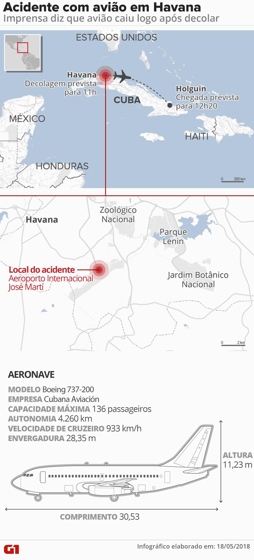 Avião caiu logo após decolar de Havana