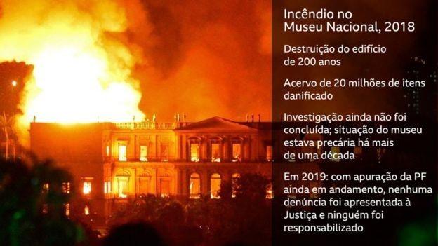 Incêndio no Museu Nacional (Foto: REUTERS/BBC)