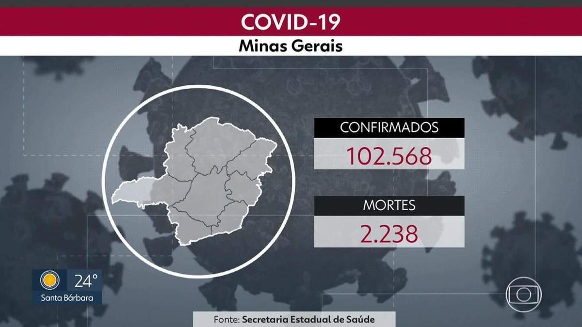 Minas Gerais passa a marca dos 100 mil pacientes com coronavírus; 15 mil deles são de Belo Horizonte – G1