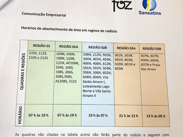 Tabela divulgada pela Foz/Saneatins nesta quinta-feira (19) apresenta relação de quadras e horários do rodízio (Foto: Monique Almeida/G1)