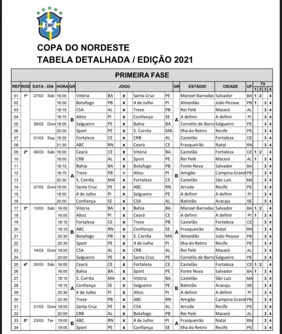 Tabela da Copa do Nordeste 2021 — Foto: Divulgação