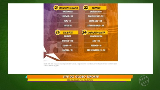 Confira o grupo dos representantes de MS na Copa SP de Futebol Júnior