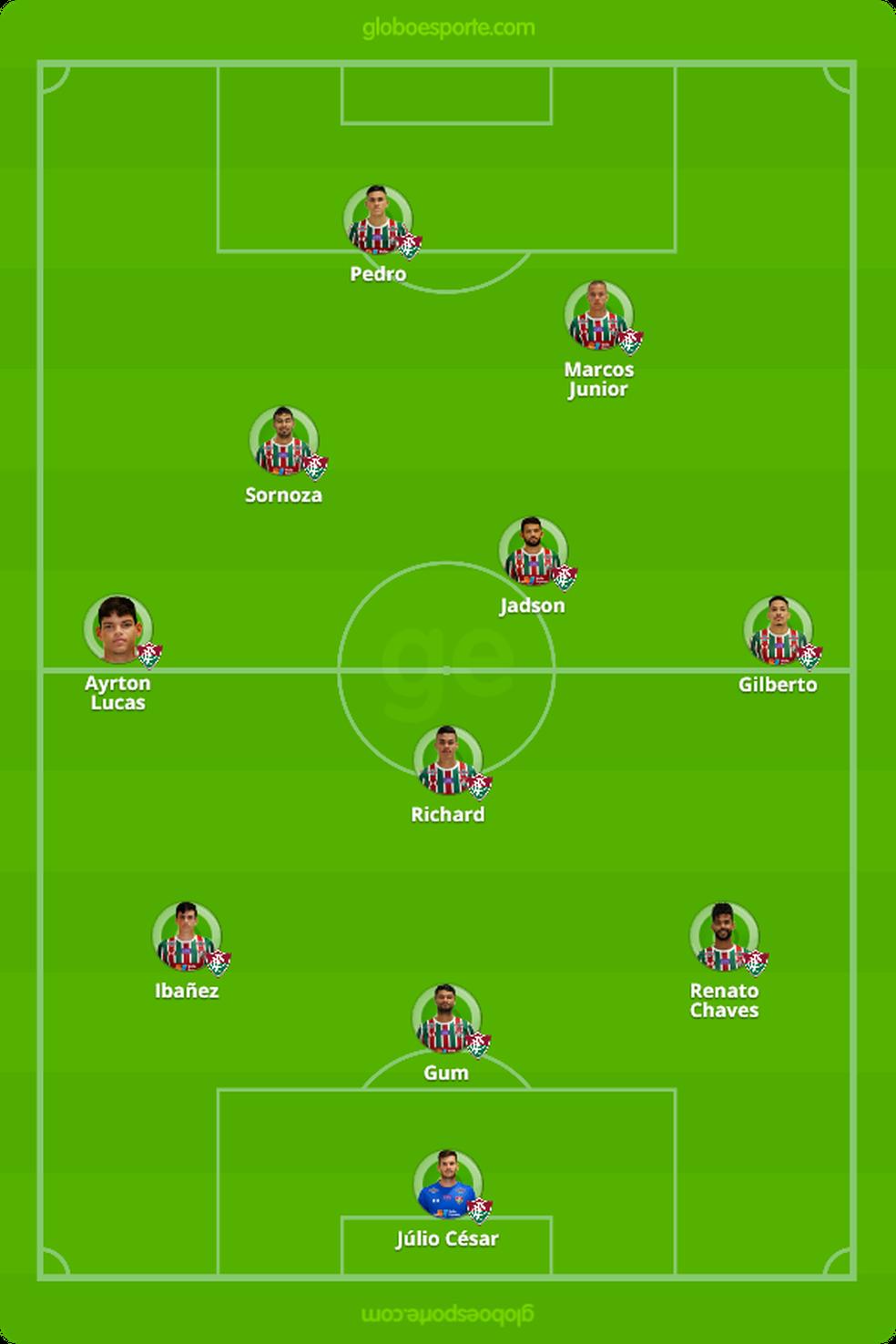 Provável escalação do Fluminense em clássico contra o Vasco (Foto: GloboEsporte.com)