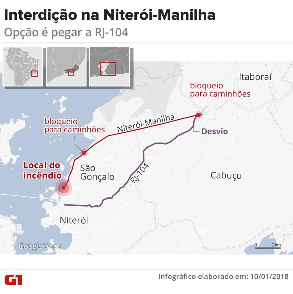 Mapa mostra o viaduto atingido e a opção de desvio — Foto: Infográfico: Karina Almeida/G1