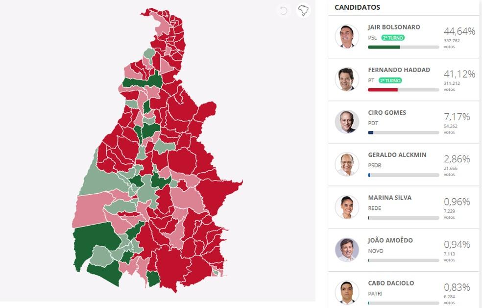 Haddad vence em 107 cidades; Bolsonaro foi campeão de votos em 32 cidades — Foto: Mapa/G1
