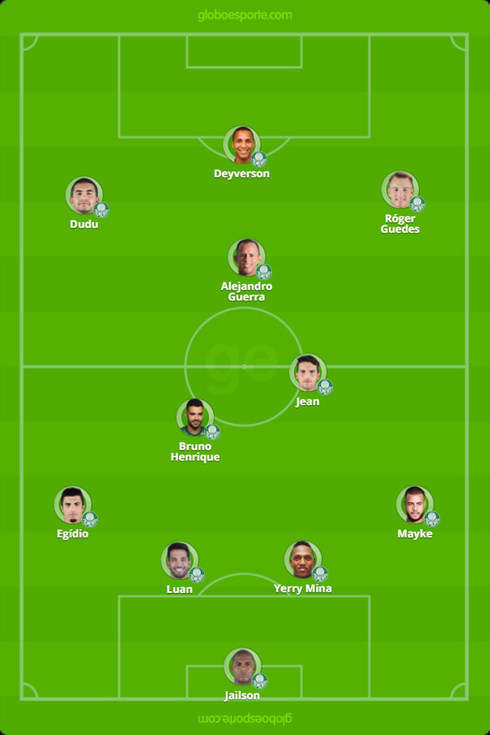 Provável escalação do Palmeiras  (Foto: GloboEsporte.com)