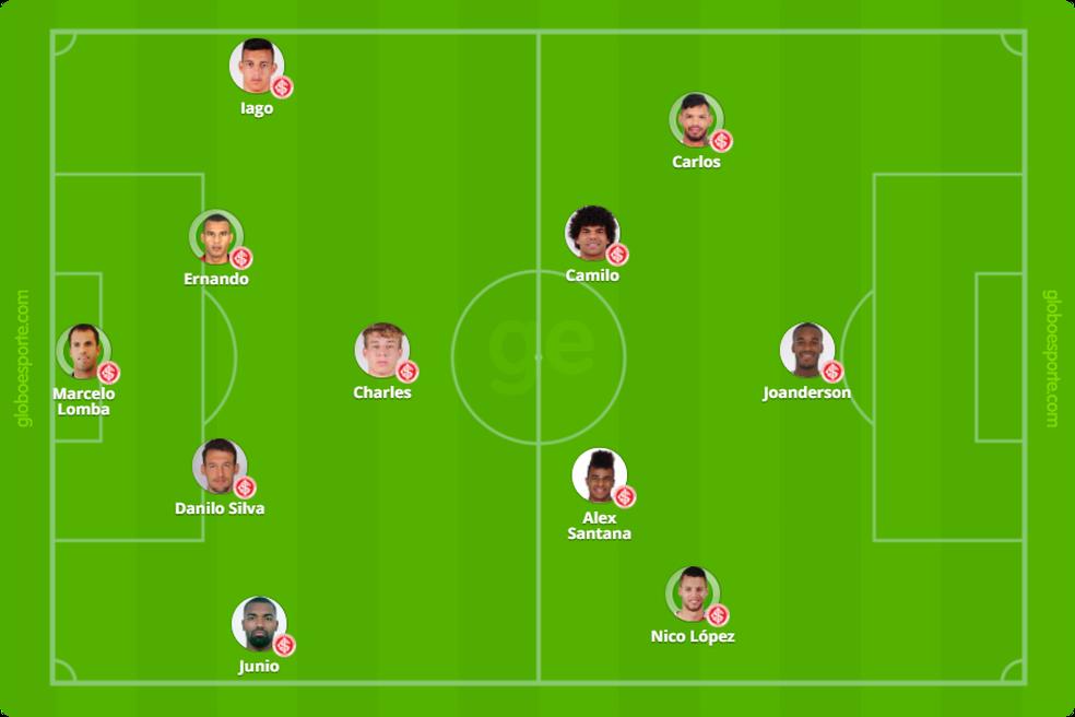 A provável escalação do Inter para a partida. (Foto: Reprodução)