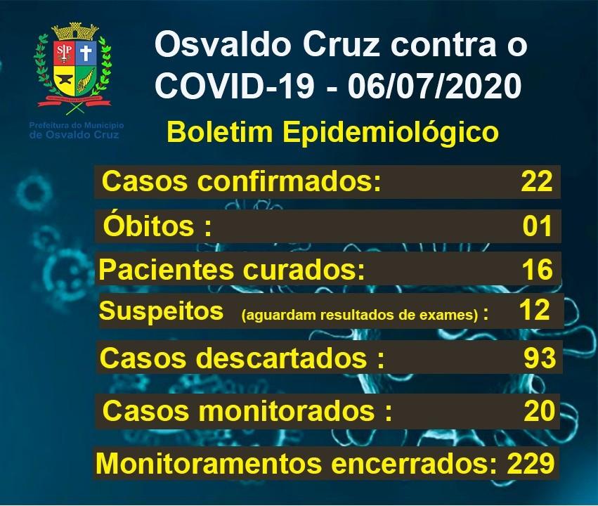 Prefeitura de Osvaldo Cruz divulga a primeira morte confirmada pelo novo coronavírus