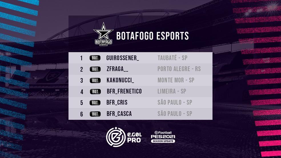 Elenco do Botafogo para a disputa do eGol Pro de PES 2021 — Foto: Divulgação