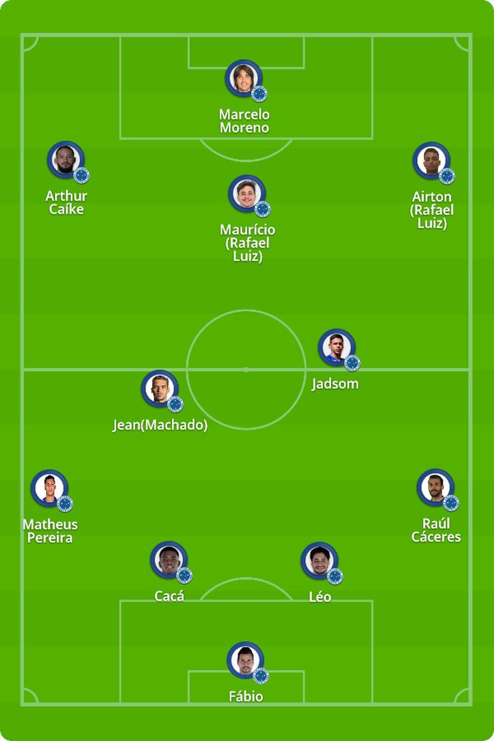 Provável escalação do Cruzeiro contra o Vitória — Foto: Reprodução