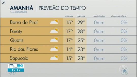 Meteorologia prevê quinta-feira nublada no Sul do Rio