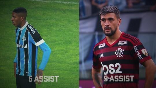 Flamengo x Grêmio: Espião Estatístico mostra os números dos melhores ataques do Brasil