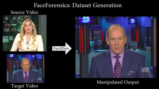 Pesquisadores criaram um programa capaz de identificar rostos alterados em vídeos (Foto: FACEFORENSICS/BBC News Brasil)