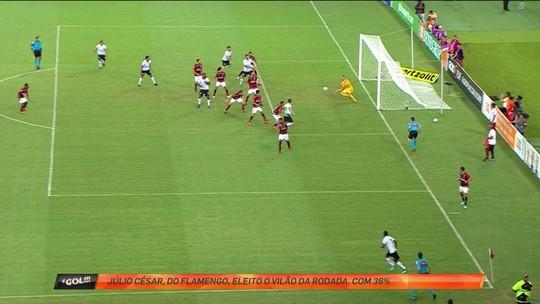 Júlio César, do Flamengo, é eleito o vilão da rodada do É Gol!!!