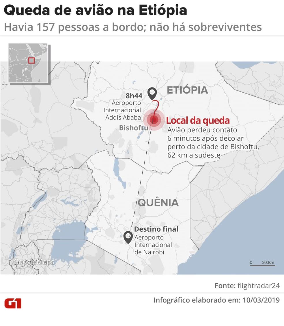 queda aviao etiopia 1  - Queda de avião na Etiópia deixa 157 mortos, segundo a companhia aérea