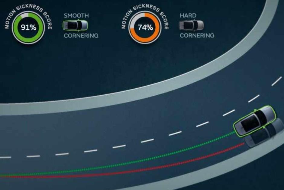 Sistema da Jaguar Land Rover utilizou milhares de dados para prever condições possíveis de enjoo (Foto: Divulgação)