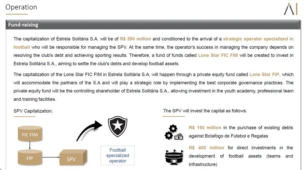 Apresentação de novo projeto do Botafogo S/A, sob comando de Gustavo Magalhães — Foto: Reprodução
