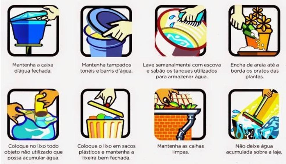 Algumas medidas simples ajudam a se proteger das picadas dos insetos, como usar repelente, manter telas em casa, evitar ir a lugares onde mosquitos circulam, como áreas próximas a cursos d'água ou jardins — Foto: Ministério da Saúde (via BBC)
