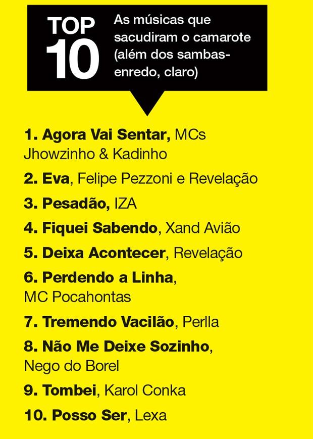 Top 10 (Foto:  )