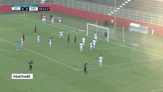 No sub-17, São Paulo vence baianos