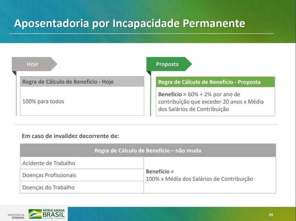 Proposta para aposentadoria por incapacidade permanente apresentada pelo governo para reforma da Previdência — Foto: Reprodução/Ministério da Economia
